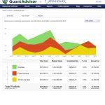 Quant-Advisor-Insight-Report-Area-Chart
